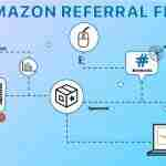 2020 Top Guide to Amazon Referral Fees